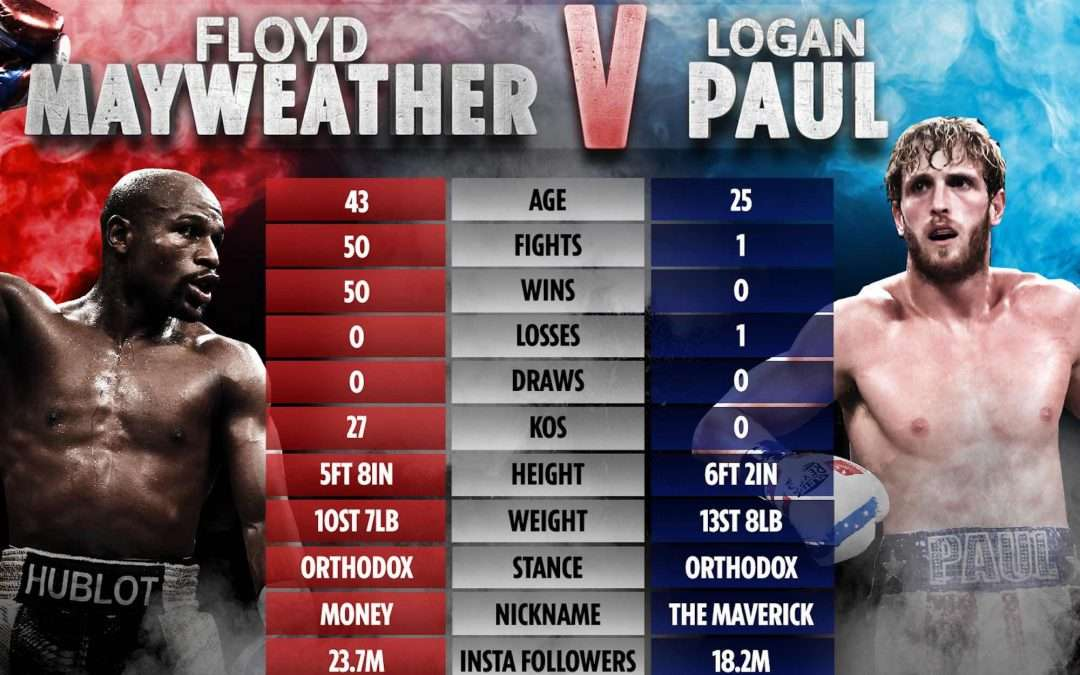 How to watch the FLOYD MAYWEATHER vs LOGAN PAUL fight Online 2021